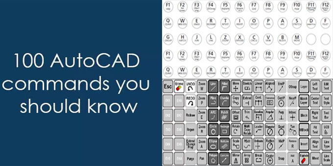 An enormous lists of AutoCAD commands (over 100) to simplify cad modeling process