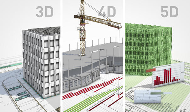 What is 5D BIM and its benefits