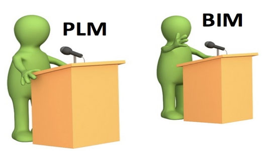 PLM versus BIM - Similarities and Dissimilarities