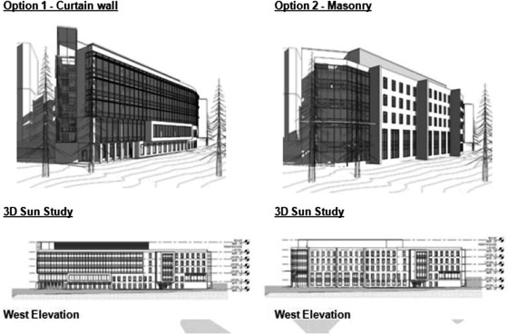 Different types of risks with BIM (Building Information Modeling)