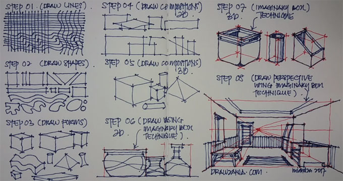 Some quick tips for completing architectural projects successfully