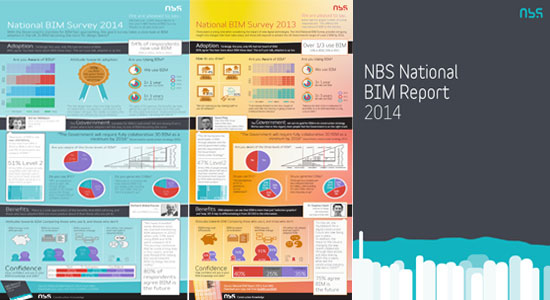 Download NBS National BIM Report 2014