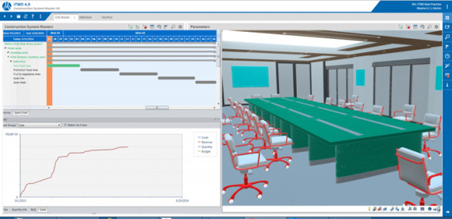 RIB Software & Autodesk Join hands to offer incorporated 5D BIM Solution