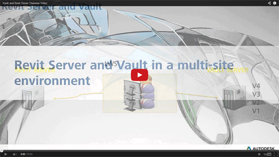 Autodesk vault interacts with Revit server